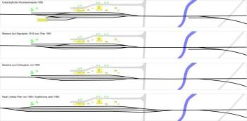 gleisplan_vergleich