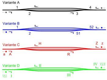 Nummerierung_Bezeichnung_Weichen_Signale